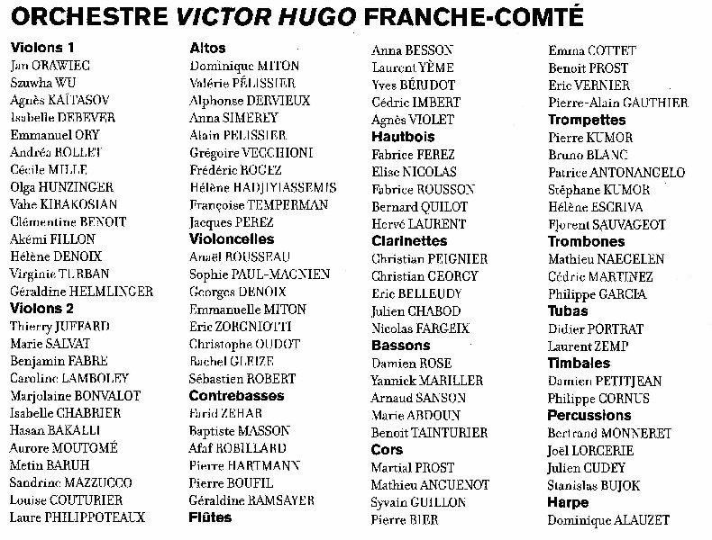 L'orchestre Victor Hugo Franche Comté - Concert du Nouvel An - 12 janvier 2014 Orchestre